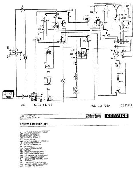 sch 233 ma 233 lectrique c 226 blage panne machine 224 laver whirlpool