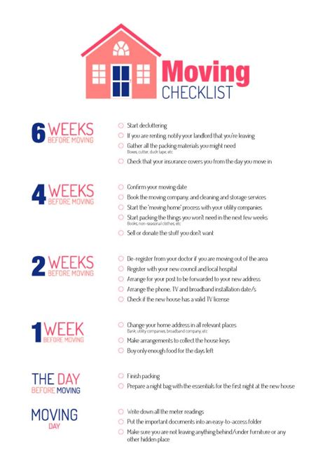Moving Day  Free Printable Checklist  Mum's The Word. Carpet Cleaning Herndon Va Nmap Command Line. Do It Yourself Payroll Software. How To Start Dairy Farming Young Alarm Tucson. Newest Car In The World Send Email Javascript. How To Be A Community College Teacher. What Does A Probate Lawyer Do. California Nursing Colleges Home Loans Rates. Voicemail Messages For Business