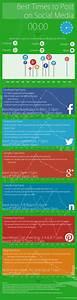 4 dicas para publicar bom conteúdo nas redes sociais ...