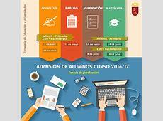 El 11 de abril empieza la admisión de alumnos de 0 a 3