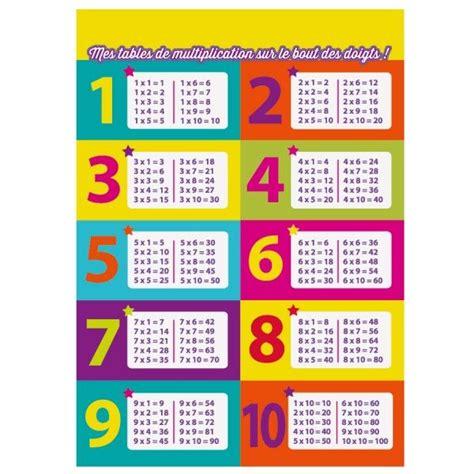 17 meilleures id 233 es 224 propos de tables de multiplication sur tables de