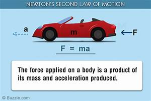A Brief Overview of Newton's Laws of Motion