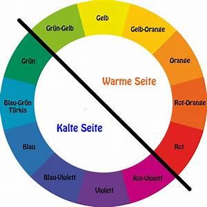 Warme Und Kalte Farben : eine kleine hilfestellung wie du die richtigen farben kombinieren kannst pdf ~ Markanthonyermac.com Haus und Dekorationen