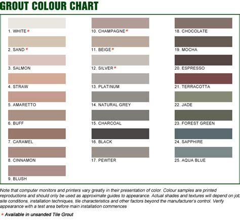 7 best images of tile grout coverage chart mapei grout
