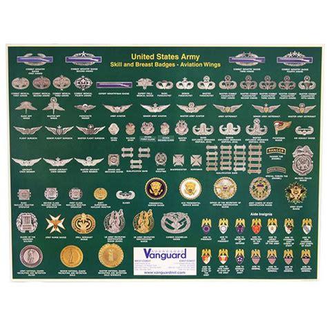 army badges poster vanguard