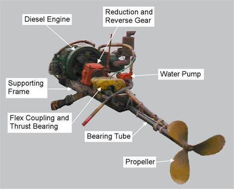 Straight Shaft Boat Motor straight shaft mud motor html autos post