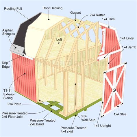 gambrel shed plans with loft material cut list