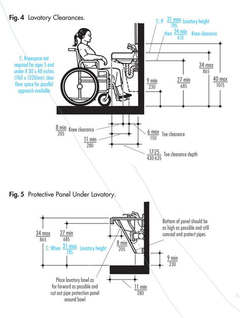 how to design an ada restroom arch academy