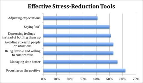 8 stress busting tips from experts stress management