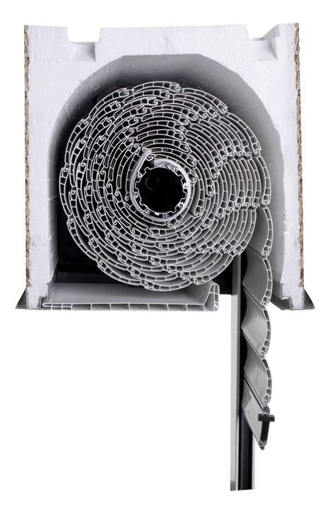 coffre tunnel pour volets roulants soprofen