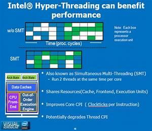 Intel Hyper Threading Technology - Софт-Портал