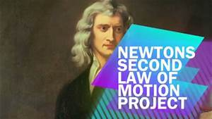 Newtons Second Law of Motion Experiment - YouTube
