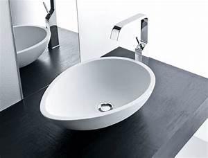 Waschtischplatte Fuer Aufsatzwaschbecken : badm bel und waschtische in m nchen bavaria b der technik ~ Markanthonyermac.com Haus und Dekorationen