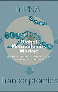GLOBAL METABOLOMICS MARKET | Market Litmus