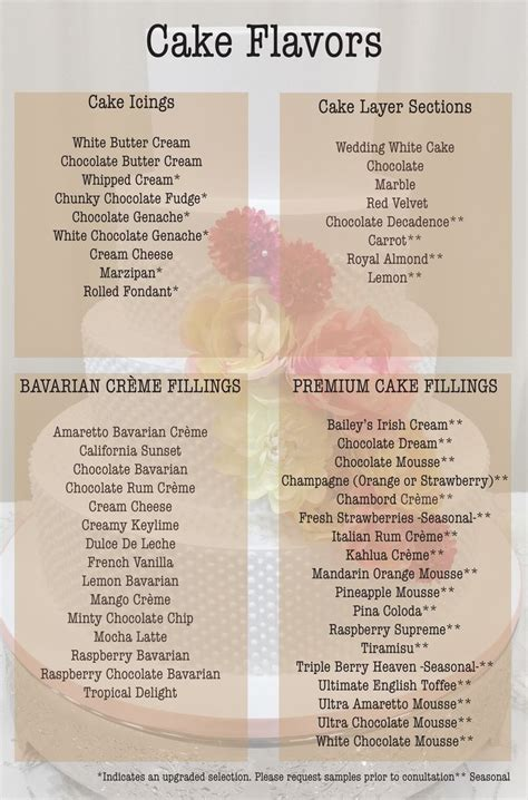 cake flavors list image from http static1 squarespace static