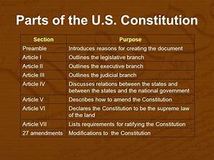 Chapter 3 The Constitution - ppt video online download