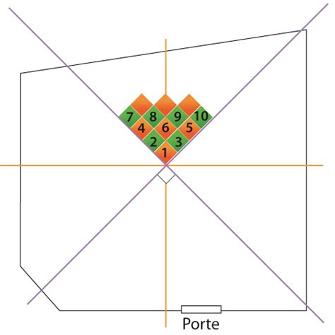 poser du carrelage en diagonale carrelage