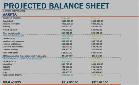 Sample Projected Balance Sheet Template  Formal Word. Medical Supply Inventory Sheet. Ms Word Family Tree Template. Inventory Record Format In Excel 2. Request Extension Deadline Sample Letter. Printable Annual Calendar 2015 Template. What Does Objective On A Resume Mean Template. The Great Gatsby Essay Prompts Template. State Farm 24 Hour Customer Service Number Template