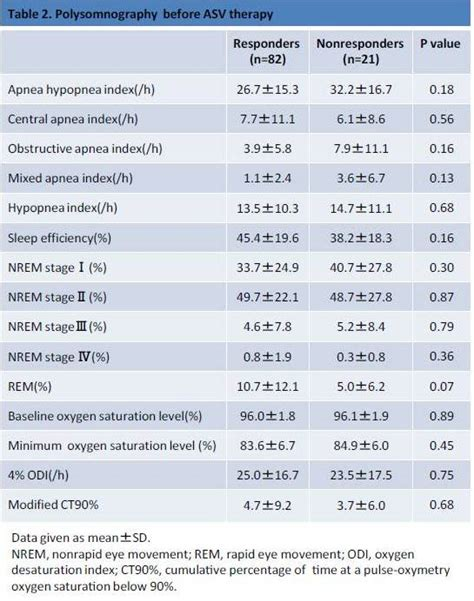 related keywords suggestions for normal oxygen saturation