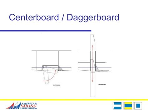 Catamaran Keel Vs Daggerboard by Asa 114 Catamaran