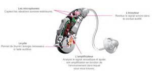 aide auditive comment fonctionnent les aides auditives webtone