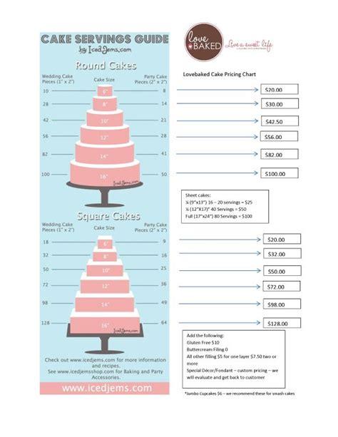 cake pricing chart lovebaked cake pricing chart 3 13 jpg 612 215 792 pixels