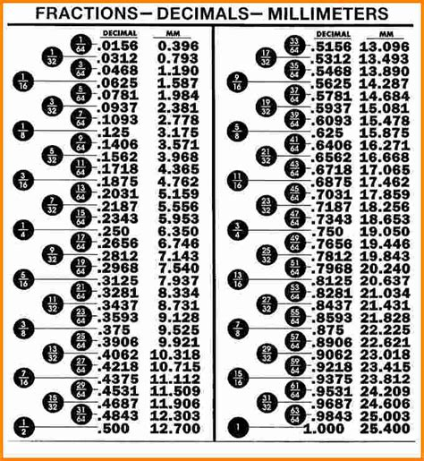 HD wallpapers free printable decimal chart