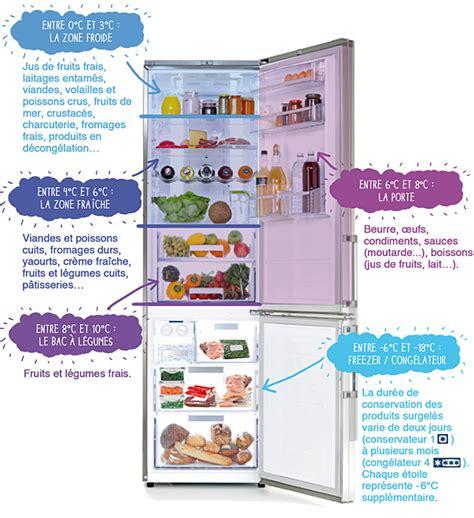 192 frigo bien rang 233 aliments mieux conserv 233 s manger bouger