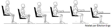 ergonomie au bureau pour une bonne posture de travail