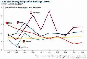 Disrupt… Or Get Disrupted - U.S. Global Investors
