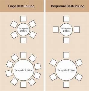 Esstisch Für 6 Personen : esstisch rund 8 personen com forafrica ~ Markanthonyermac.com Haus und Dekorationen