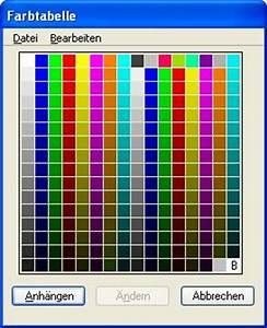 Ncs Farben Umrechnen : forza 2012 und allen ein frohes braunweisses neues jahr fabulous sankt pauli ~ Markanthonyermac.com Haus und Dekorationen