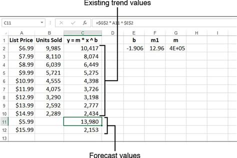 Excel Exponential Regression Thermomixclub