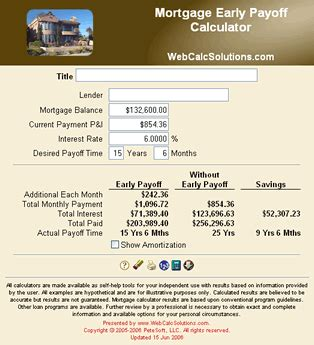 Pay Off Boat Loan Early Calculator by Calculator Pay Off Mortage Early