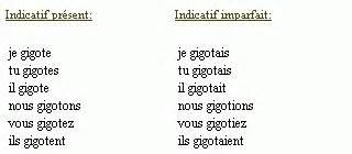 conjugaison du verbe gigoter