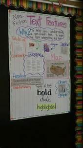 First Grade: non-fiction text features anchor chart ...