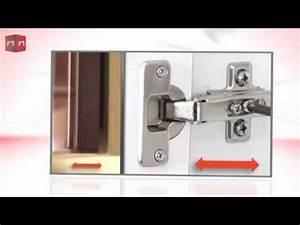 Wohnungstür Scharniere Einstellen : ratgebervideo scharniere einstellen youtube ~ Markanthonyermac.com Haus und Dekorationen
