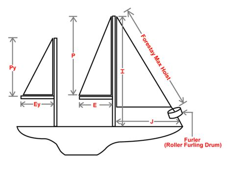 Catamaran System Meaning by What Size Of Spinnaker Do I Need Spinnakers