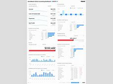 10 Dynamic Dashboard Template In Excel ExcelTemplates