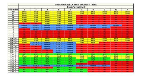 optimus welding basic strategy blackjack 8 decks top