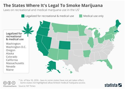 4 states that could legalize recreational marijuana next the motley fool