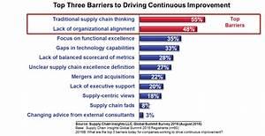 Supply Chain 2030: Forge a New Path – Supply Chain Shaman