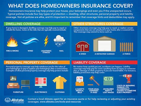 Homeowners Insurance 101  Allstate. Physical Therapy Schools In Az. Electronic Repair Business Www Locksmith Com. Spray Foam Insulation Services. What Careers Can I Get With A Communications Degree. Security Benefit Income Annuity. High Interest Rate Saving Account. Computer Animated Movies Ltl Flatbed Carriers. Lower Rib Cage Pain Right Side