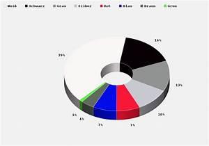Autofarben Trend 2017 : das waren die beliebtesten autofarben 2017 ~ Markanthonyermac.com Haus und Dekorationen