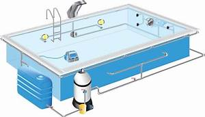 Pool Aus Beton Selber Bauen Kosten : beton schwimmbecken schwimmbecken schwimmbad fkb schwimmbadtechnik ~ Markanthonyermac.com Haus und Dekorationen