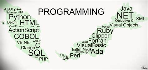 ماذا بعد تعلم لغة البرمجة