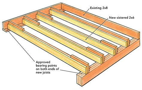 can joists be trimmed to create a lowered floor