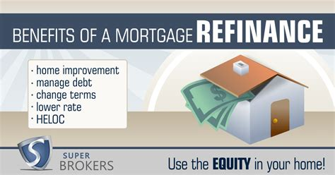 Mortgage Refinance  Super Brokers By Tmg The Mortgage Group. Traverse City Attorneys Sales Training Austin. At&t Wireless Track Order Stop My Runny Nose. Plasma Cutting Aluminum Enfield Family Dental. Chocolate Chip Cookies Crisco. Mba Programs Without Gmat Ing College Savings. Dentist In Hyattsville Md 3 N 1 Credit Report. Roofing Contractors Jacksonville. Homeland Security Academy Culinary Academy Sf