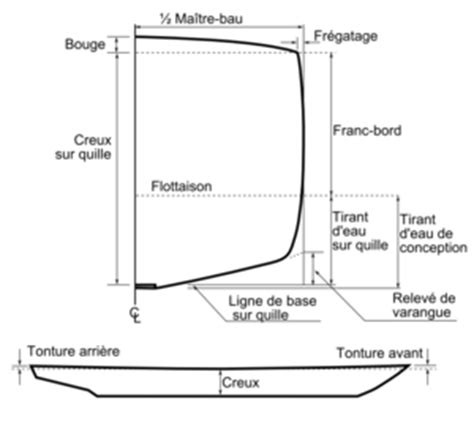Catamaran System Meaning by Coque Bateau D 233 Finition Et Explications