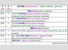 就活 = shuukatsu Job Hunting In Japan! – Maggie Sensei